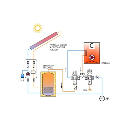 Kit termostatico impianto solare - caldaia
